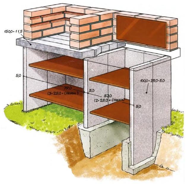 Строим садовый гриль барбекю своими руками