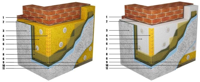 Штукатурный фасад - мокрый способ утепления фасада