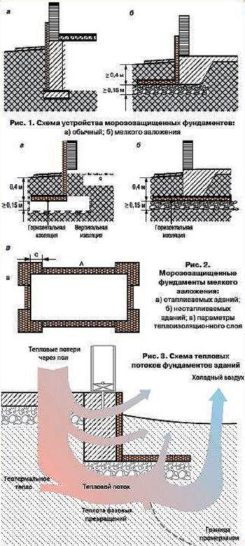 Энергофлекс-толщина трубчатая теплоизоляция