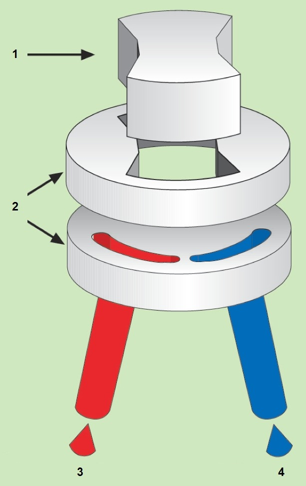 Принципиальная схема работы смесителя с керамическими дисками