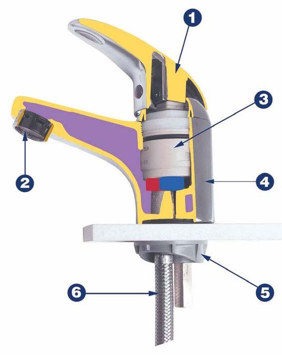Устройство смесителя с керамическим патроном