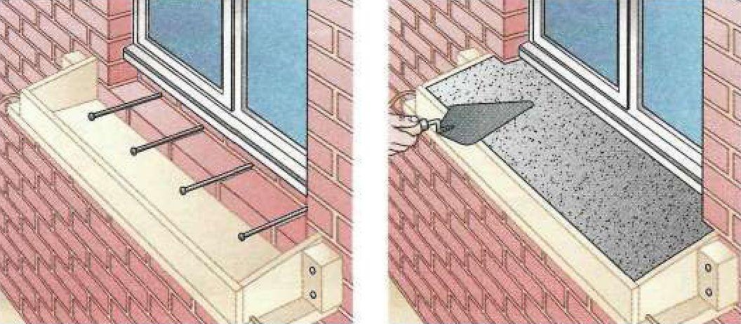 Ремонт бетонных или каменных отливов