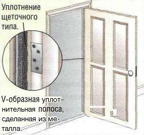 Уплотнения на дверях