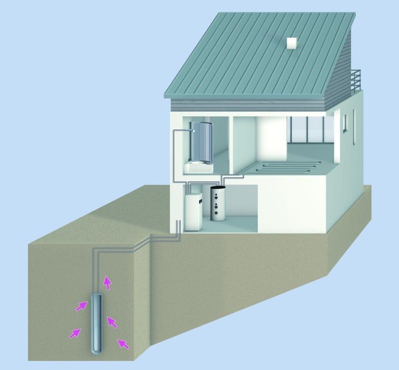 Схема работы теплового насоса