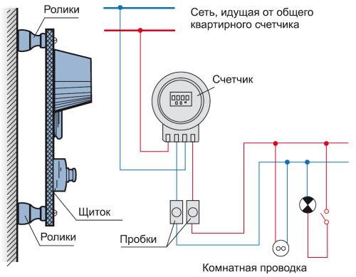 Так выглядел квартирный щиток в советские времена