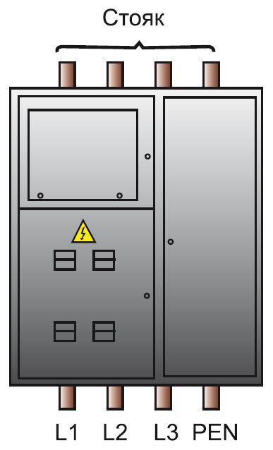 Этажный щит: нолевой и защитный проводники объединены в один (система TN-C)