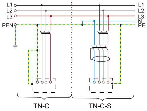 Заземление tn c s схема фото 598