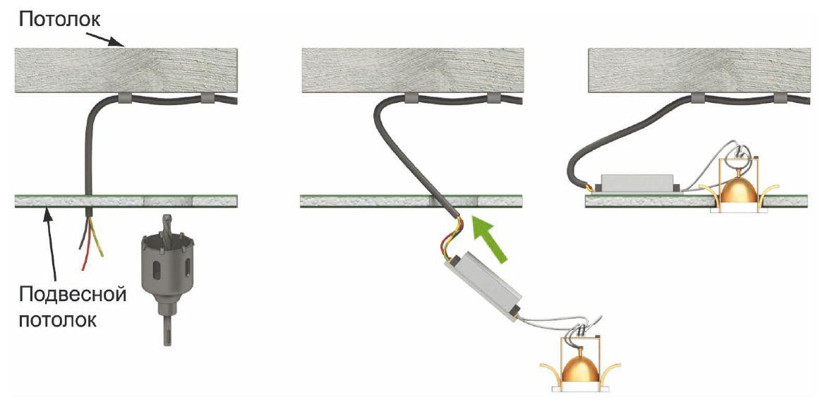 Монтаж галогенных светильников с трансформатором в подвесной потолок