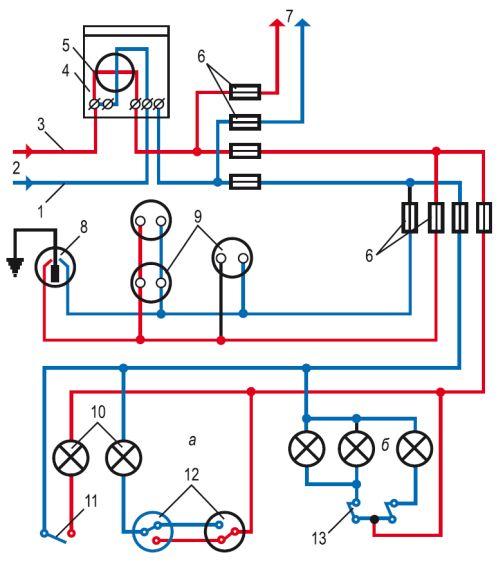 Оптимальная схема внутренней электропроводки: а — схема подключения проходных выключателей; б — схема управления многоламповым осветительным прибором; в — схема осветительной сети с двумя переключателями; 1 — нолевой провод; 2 — ввод; 3 — фазовый провод; 4 — счетчик; 5 — обмотка счетчика; 6 — предохранители; 7 — линия к приборам общего пользования; 8 — розетки с заземлением; 9 — обычные розетки; 10 — осветительные лампы; 11 — выключатель; 12 — переключатели; 13 — двухклавишный выключатель