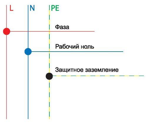 Схема однофазной цепи