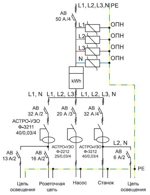 На схеме показаны подключения ОПН, которые располагаются между входным автоматом и проводником заземления, сеть трехфазная