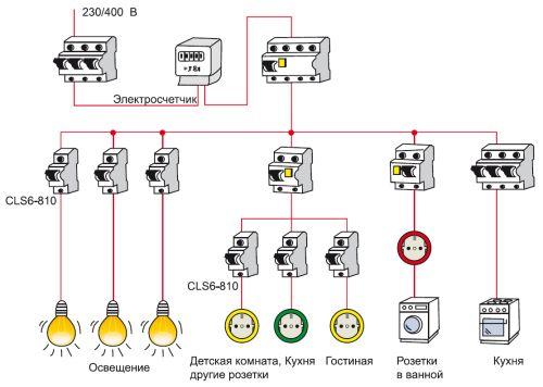 Пример схемы - квартирная электропроводка, трехфазная