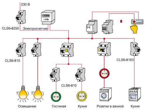Проводка электричества в доме своими руками фото 86