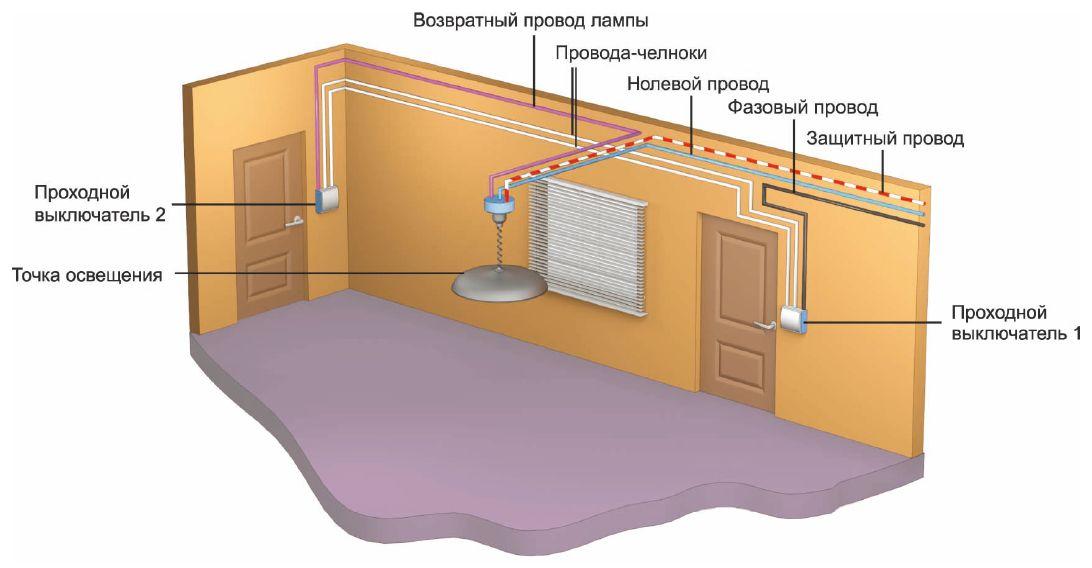 Пример использования проходных выключателей (переключателей)