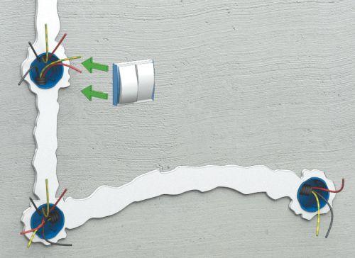 Шаг пятый: уложенный кабель и коробки замазываются штукатуркой