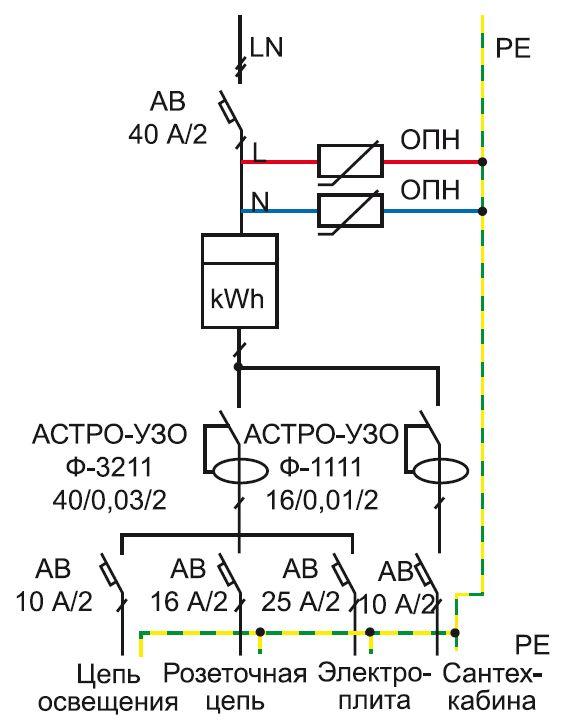 Схема подключения ОПН при однофазной цепи