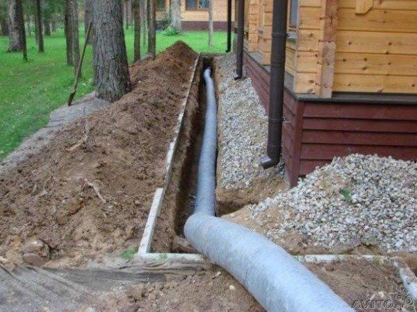 Закрытый водоотвод. Дренажная система дома