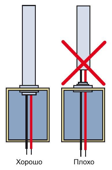 Трубы должны входить в электромонтажные коробки на 1–3 см