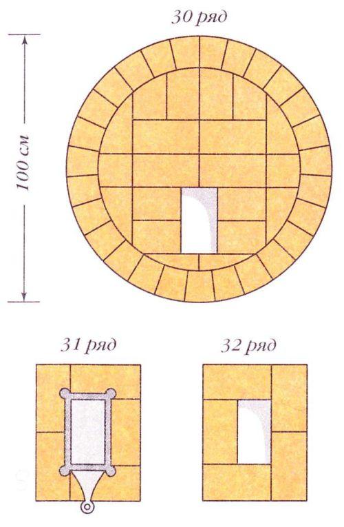 Порядовки (ряды 30-32)