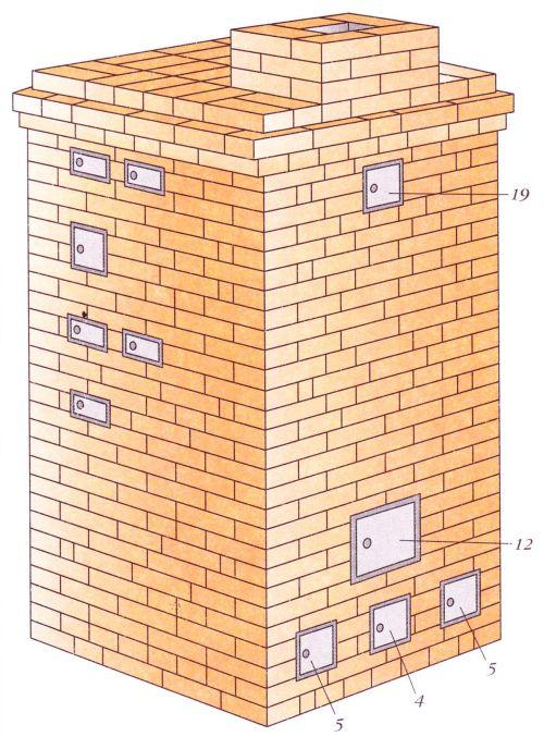 Калориферная печь (вид спереди)