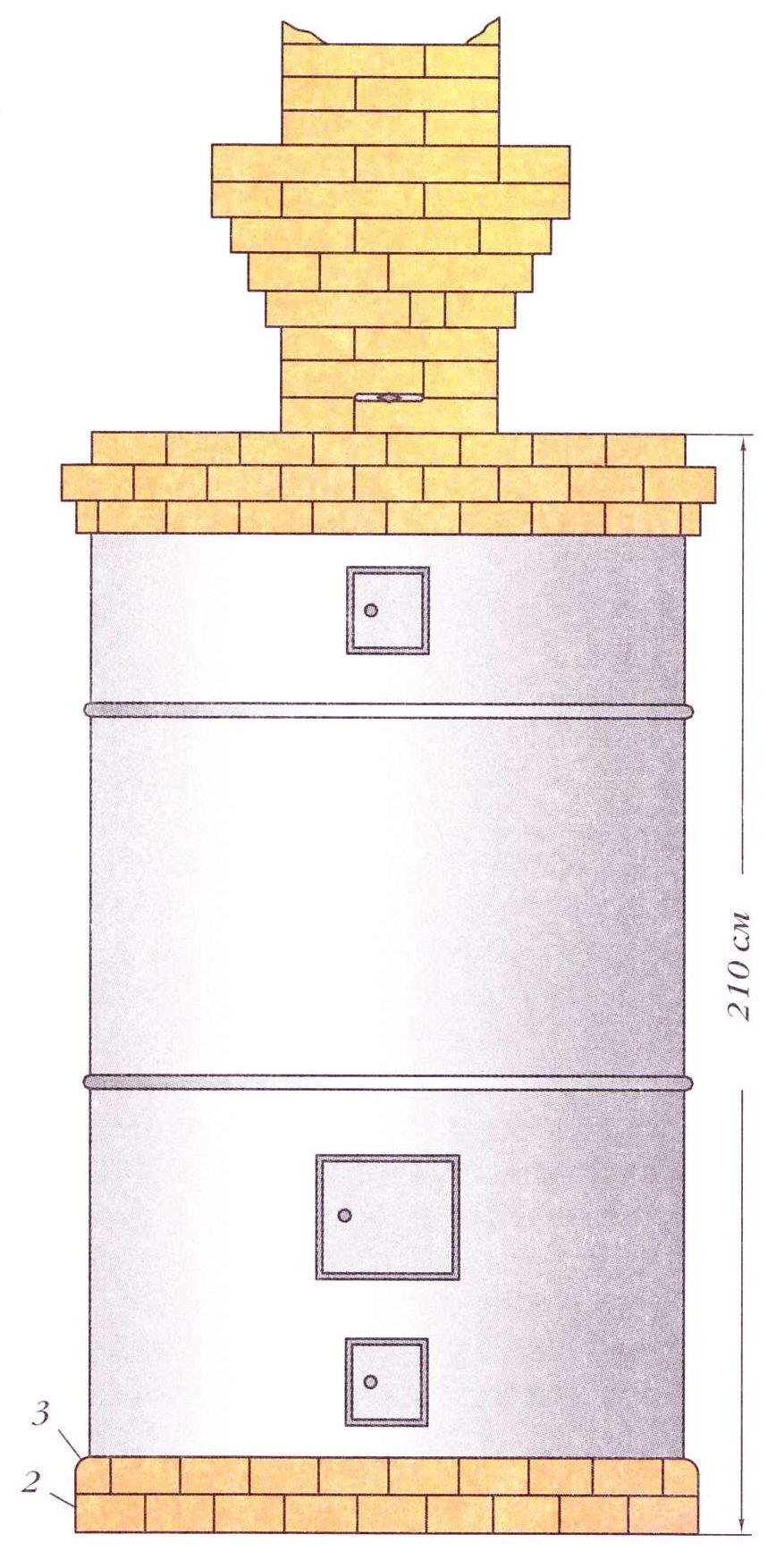 Круглая печь. Общий вид