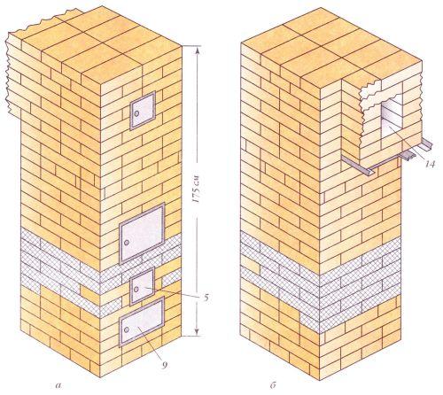Печь под торф: а - вид спереди; б - вид сзади