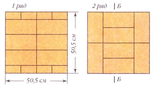 Порядовки (ряды 1-2)
