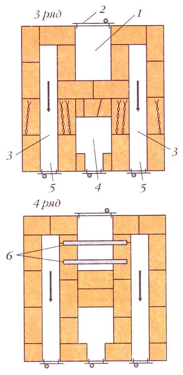Порядовки (ряды 3-4)