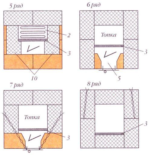Порядовки (ряды 5-8)