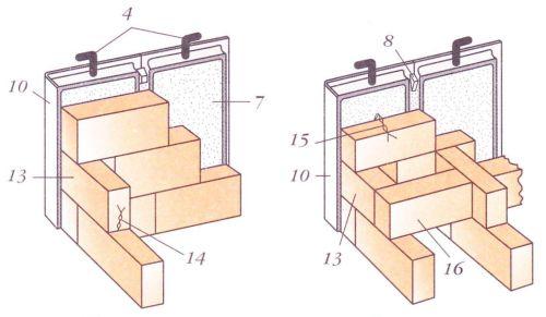 Кирпичная кладка опорной стенки на ребро