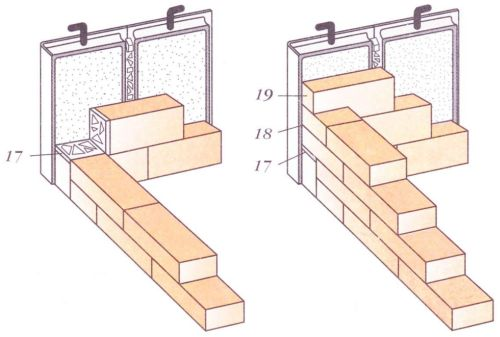 Смешанная кирпичная кладка опорной стенки