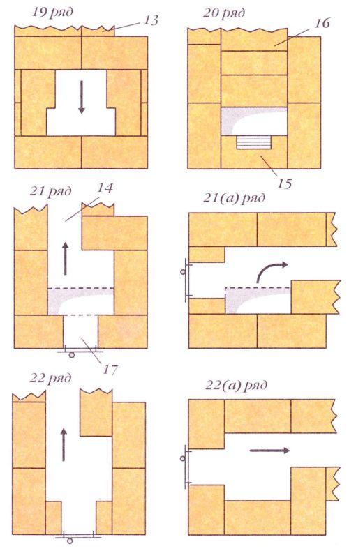 Порядовки (ряды 19-22)