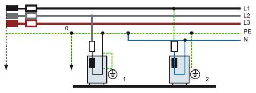 Схема зануления электроприборов: 1 — зануление проводом электрической цепи; 2 — зануление прибора отдельным токонепроводящим проводом
