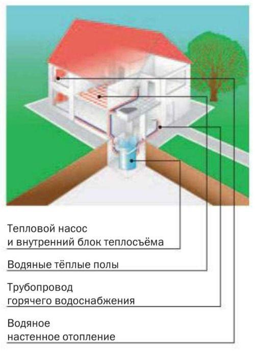 Тепловой насос системы «воздух – вода» (на основе внутреннего блока теплосъёма)