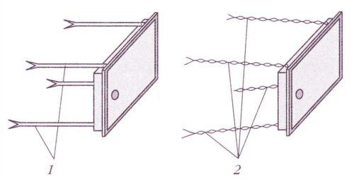 Материалы, используемые для закрепления печных дверок