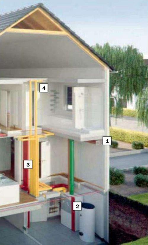 Схема системы отопления на основе теплового насоса