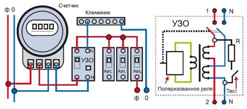 Схема подключения УЗО и его внутреннее устройство