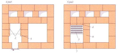 Установка колосниковой решетки под торфяное топливо: а - поддувальная камера; б — поддувальная дверца
