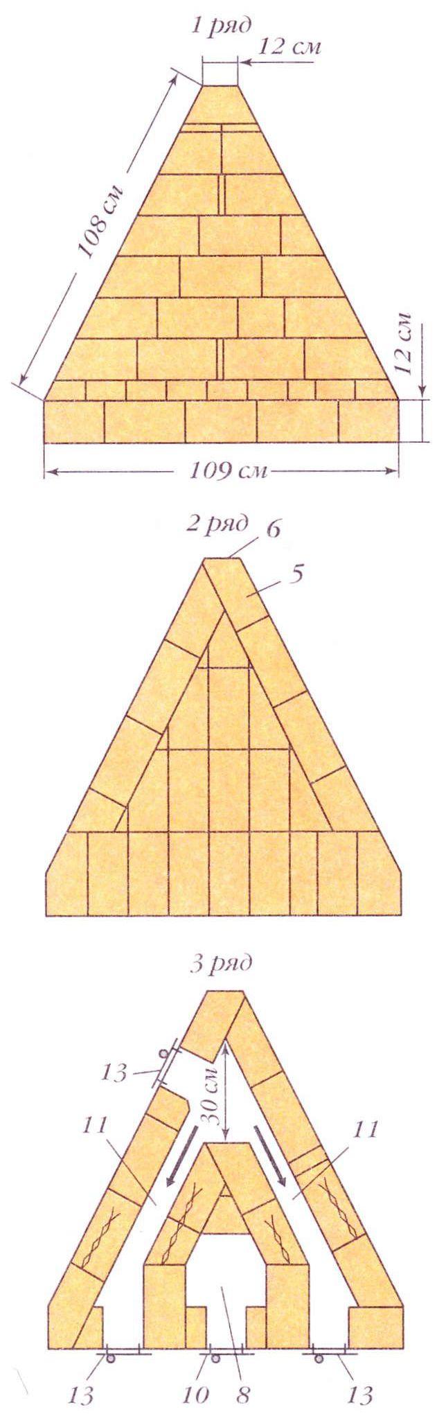 Треугольная печь. Порядовки (ряды 1-3)