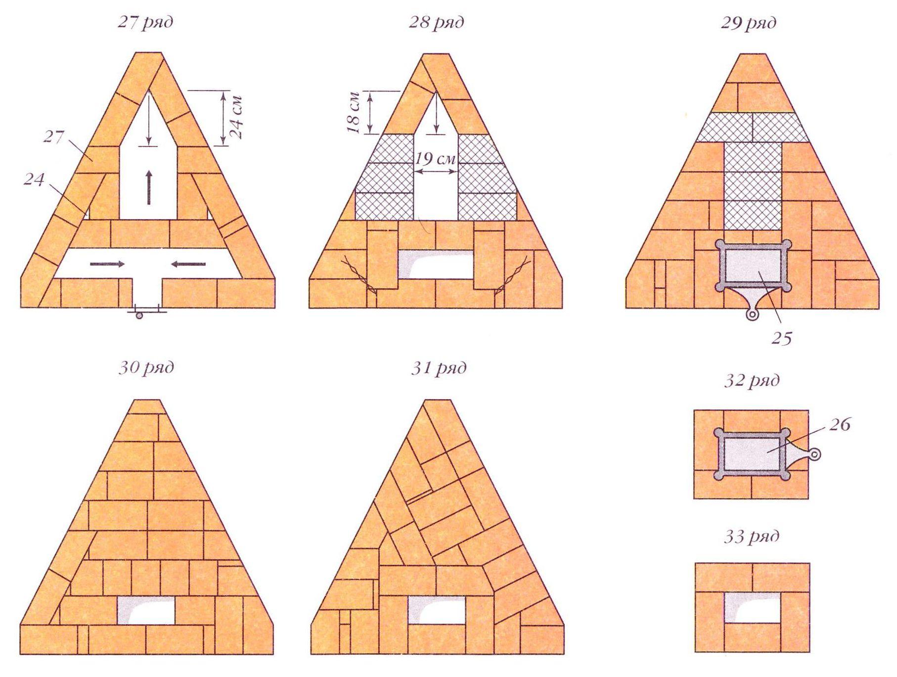 Треугольная печь. Порядовки (ряды 27-33)