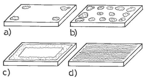 Подготовка полистирольной теплоизолирующей плиты к наклеиванию