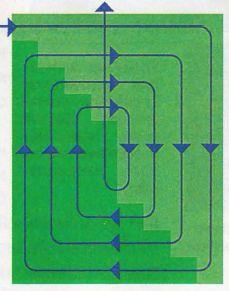 Загонный способ косьбы по спирали от краёв к центру