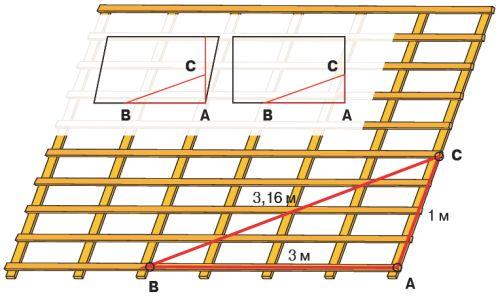 Проверка крыши на прямоугольность