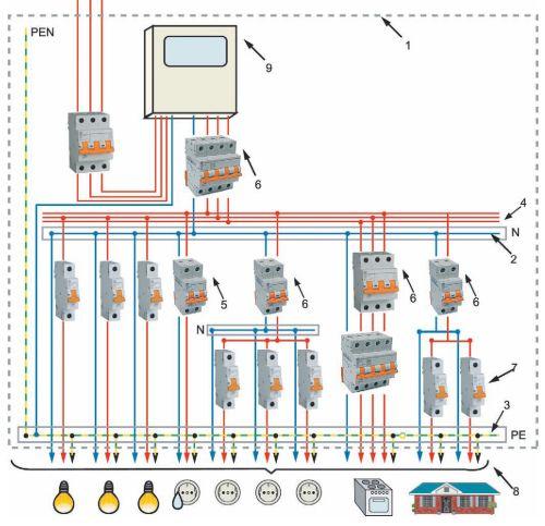Трехфазная схема электрощитка в частном доме