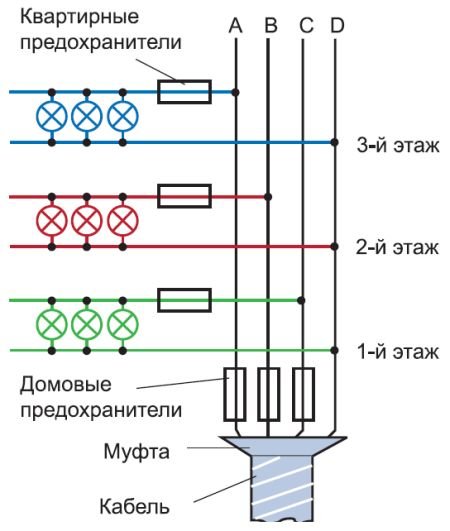 Схема расщепления трехфазной сети на однофазные потребители