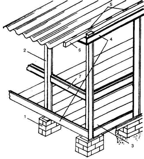 Терраса на кирпичном столбчатом фундаменте