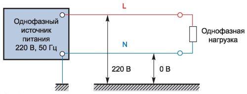 Однофазная электрическая цепь