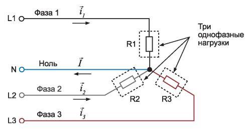 Трехфазная электрическая цепь