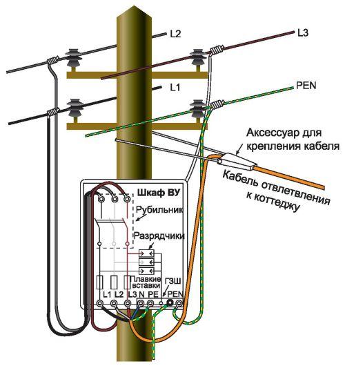 Схема входного устройства при трехфазной сети