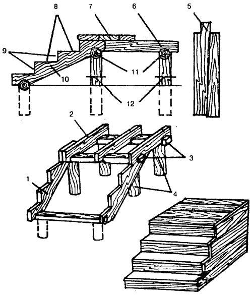 Вариант деревянной конструкции лестницы для крыльца